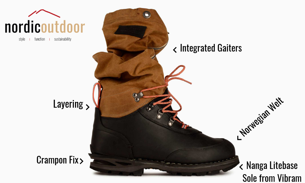 Nordic Outdoor Ilujjiniq Boot